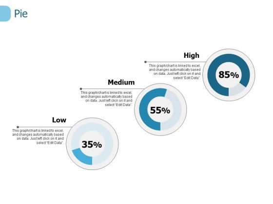 Pie Finance Management Ppt PowerPoint Presentation Styles Master Slide