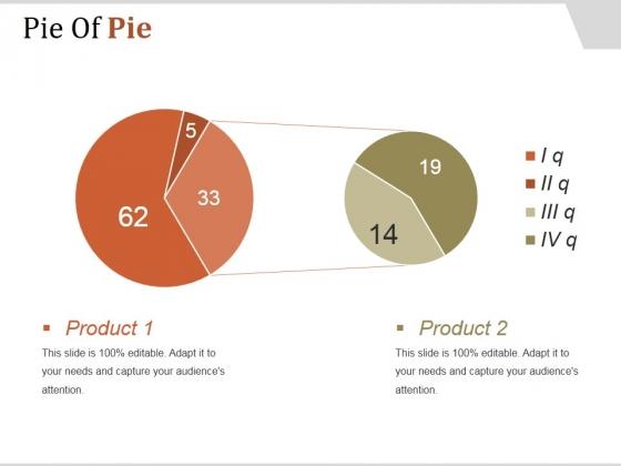 Pie Of Pie Ppt PowerPoint Presentation Design Templates