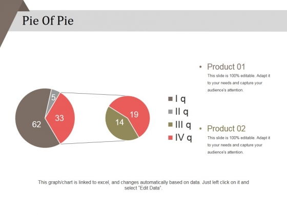 Pie Of Pie Ppt PowerPoint Presentation Inspiration Maker
