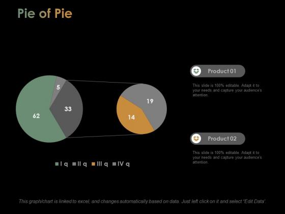 Pie Of Pie Ppt PowerPoint Presentation Outline Portrait