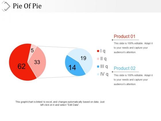 Pie Of Pie Ppt PowerPoint Presentation Show Gallery