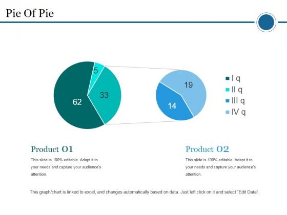 Pie Of Pie Ppt PowerPoint Presentation Show Inspiration
