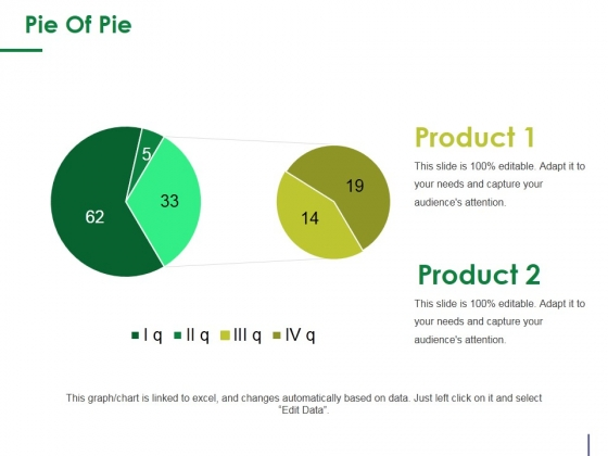 Pie Of Pie Ppt PowerPoint Presentation Styles Shapes