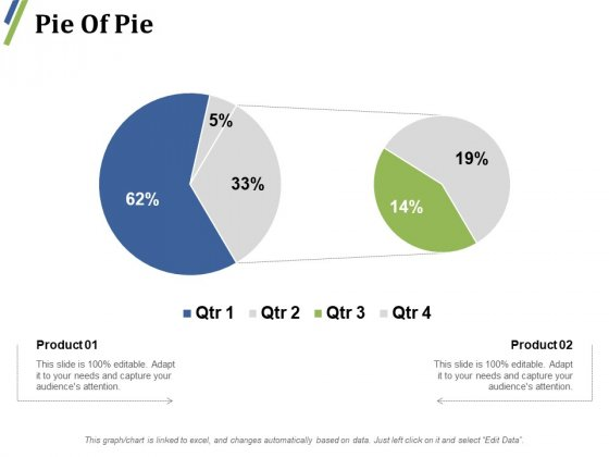Pie Of Pie Ppt PowerPoint Presentation Visual Aids Backgrounds