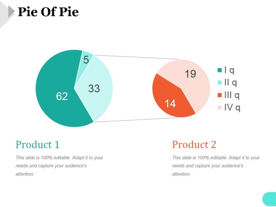 Pie Of Pie Ppt PowerPoint Presentation Visuals