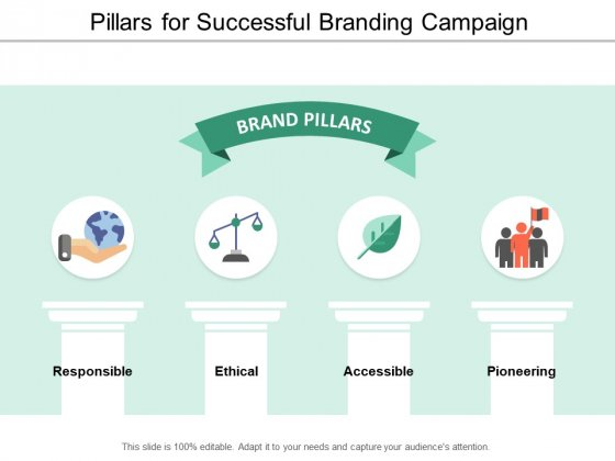 Pillars For Successful Branding Campaign Ppt Powerpoint Presentation Tips