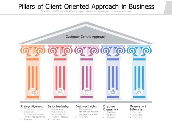 Pillars_Of_Client_Oriented_Approach_In_Business_Ppt_PowerPoint_Presentation_Ideas_Background_Images_PDF_Slide_1