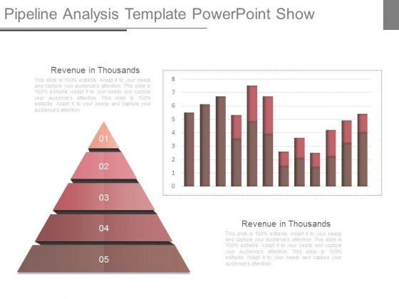 Pipeline Analysis Template Powerpoint Show