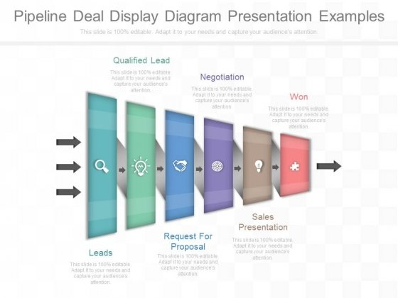 Pipeline Deal Display Diagram Presentation Examples