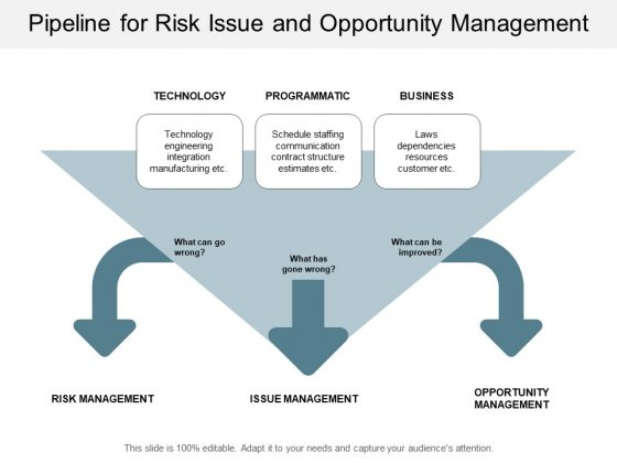 Pipeline_For_Risk_Issue_And_Opportunity_Management_Ppt_PowerPoint_Presentation_Portfolio_Deck_Slide_1