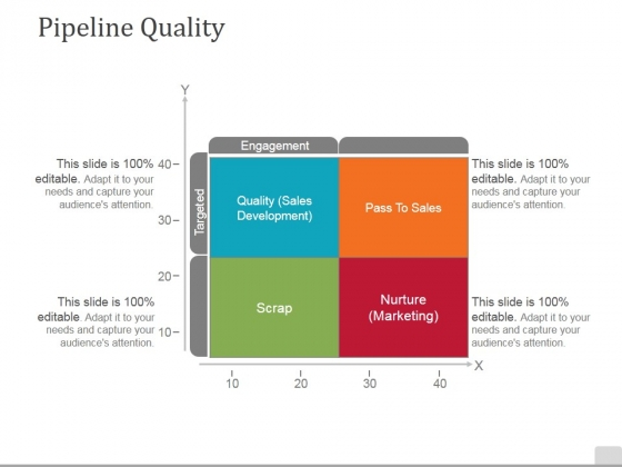 Pipeline Quality Template 1 Ppt PowerPoint Presentation Gallery Images