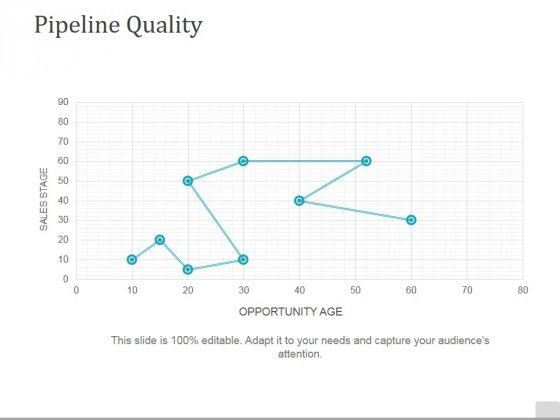Pipeline Quality Template 2 Ppt PowerPoint Presentation Inspiration Show