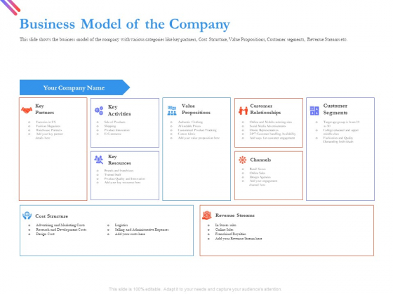 Pitch_Deck_For_Fund_Raising_From_Series_C_Funding_Business_Model_Of_The_Company_Portrait_PDF_Slide_1