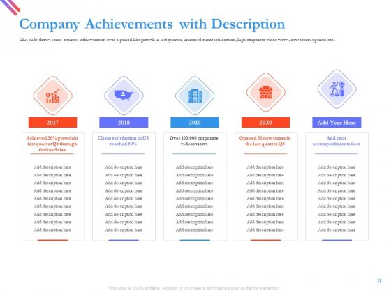 Pitch_Deck_For_Fund_Raising_From_Series_C_Funding_Ppt_PowerPoint_Presentation_Complete_Deck_With_Slides_Slide_11