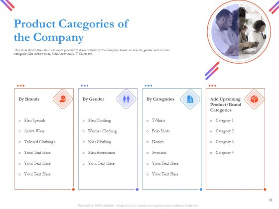 Pitch_Deck_For_Fund_Raising_From_Series_C_Funding_Ppt_PowerPoint_Presentation_Complete_Deck_With_Slides_Slide_12