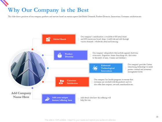 Pitch_Deck_For_Fund_Raising_From_Series_C_Funding_Ppt_PowerPoint_Presentation_Complete_Deck_With_Slides_Slide_21