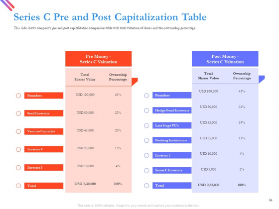 Pitch_Deck_For_Fund_Raising_From_Series_C_Funding_Ppt_PowerPoint_Presentation_Complete_Deck_With_Slides_Slide_36