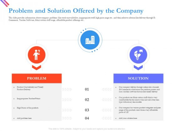 Pitch Deck For Fund Raising From Series C Funding Problem And Solution Offered By The Company Infographics PDF