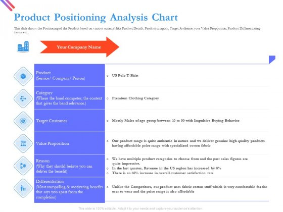 Pitch Deck For Fund Raising From Series C Funding Product Positioning Analysis Chart Demonstration PDF