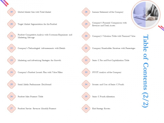 Pitch Deck For Fund Raising From Series C Funding Table Of Contents Target Template PDF