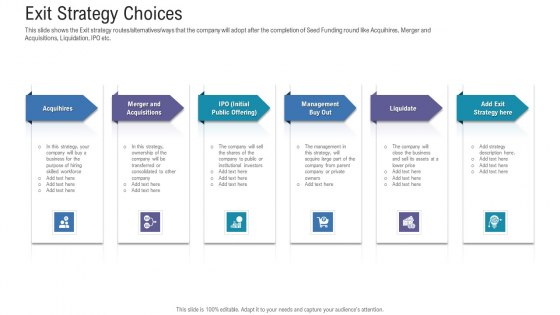 Pitch Deck For Fundraising From Angel Investors Exit Strategy Choices Ppt Styles Grid PDF
