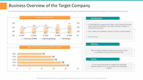 Pitch Deck For General Advisory Deal Business Overview Of The Target Company Summary PDF