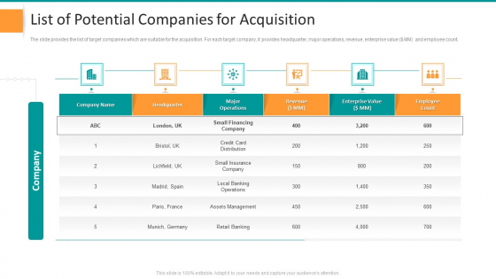 Pitch Deck For General Advisory Deal List Of Potential Companies For Acquisition Microsoft PDF