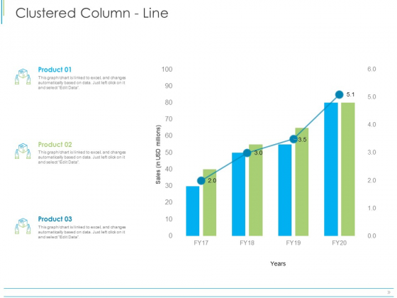 Pitch Deck For Mezzanine Financing Clustered Column Line Ppt Pictures Structure PDF