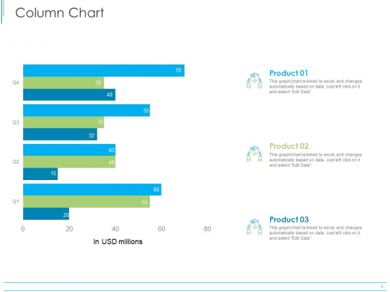 Pitch Deck For Mezzanine Financing Column Chart Ppt Infographics Rules PDF