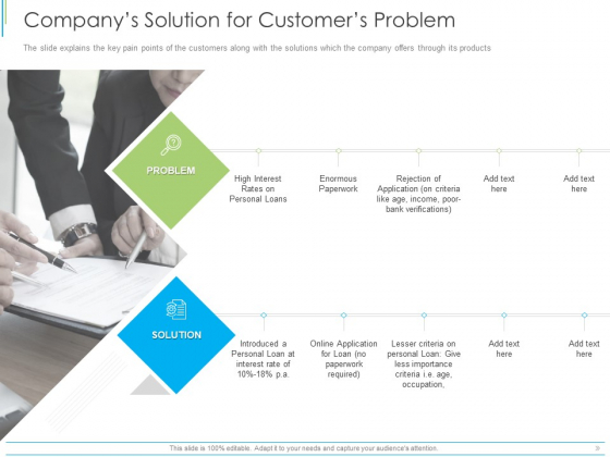 Pitch Deck For Mezzanine Financing Companys Solution For Customers Problem Ppt File Aids PDF