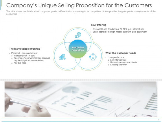 Pitch Deck For Mezzanine Financing Companys Unique Selling Proposition For The Customers Ppt Summary Infographics PDF