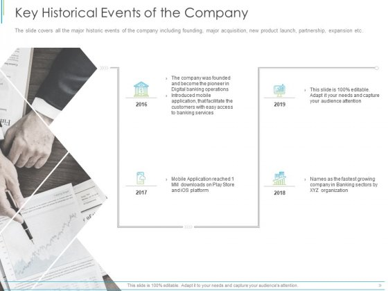 Pitch Deck For Mezzanine Financing Key Historical Events Of The Company Ppt Professional Influencers PDF