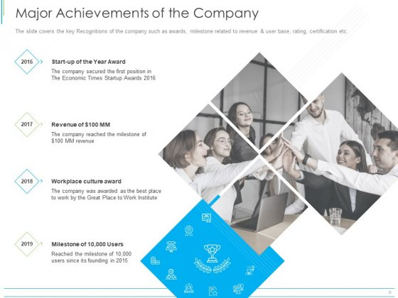Pitch Deck For Mezzanine Financing Major Achievements Of The Company Ppt Professional Layout PDF