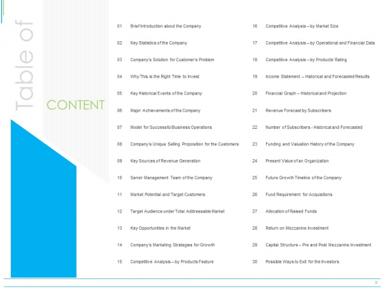 Pitch Deck For Mezzanine Financing Table Of Ppt Infographic Template Model PDF