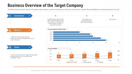 Pitch Deck For Procurement Deal Business Overview Of The Target Company Ppt Portfolio Slides PDF