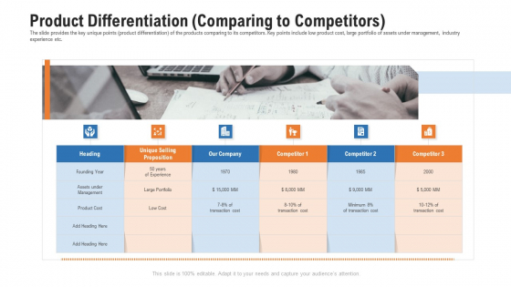 Pitch_Deck_For_Procurement_Deal_Product_Differentiation_Comparing_To_Competitors_Elements_PDF_Slide_1