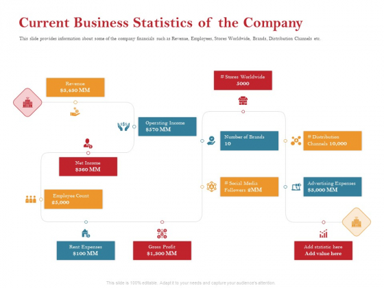 Pitch Deck For Raising Capital For Inorganic Growth Current Business Statistics Of The Company Topics PDF