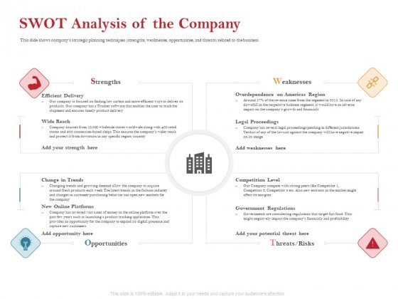 Pitch Deck For Raising Capital For Inorganic Growth SWOT Analysis Of The Company Diagrams PDF