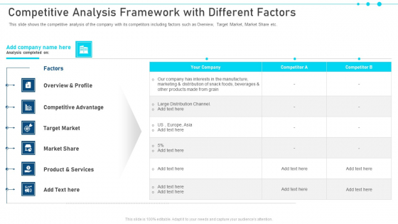 Pitch Deck For Raising Capital From Business Finances Competitive Analysis Framework With Different Factors Rules PDF