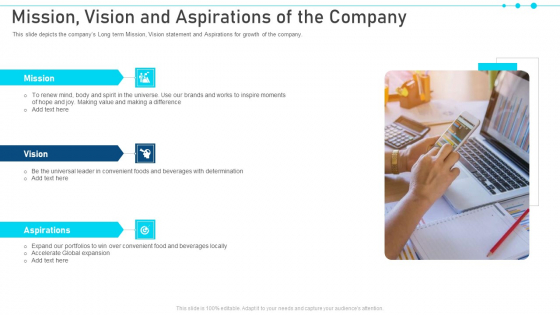 Pitch Deck For Raising Capital From Business Finances Mission Vision And Aspirations Of The Company Guidelines PDF