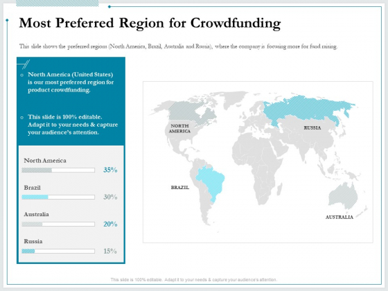 Pitch Deck For Raising Funds From Product Crowdsourcing Most Preferred Region For Crowdfunding Ideas PDF