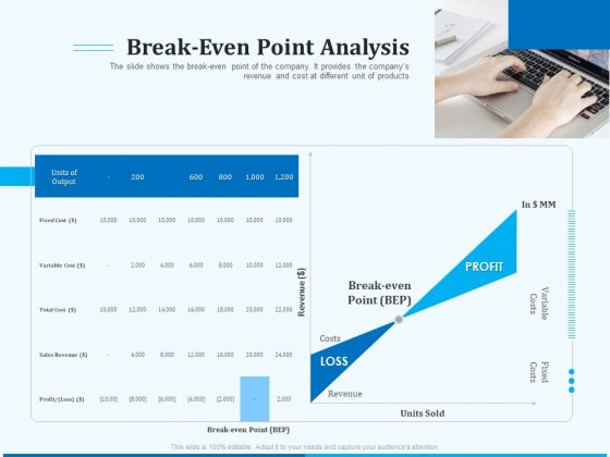 Pitch Deck For Seed Financing Break Even Point Analysis Template PDF