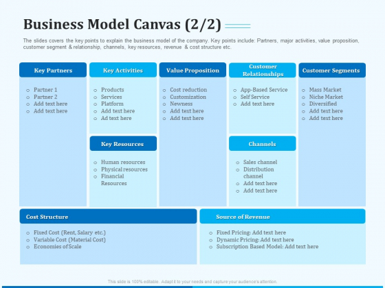 Pitch Deck For Seed Financing Business Model Canvas Ppt Gallery Infographic Template PDF