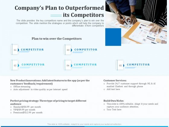 Pitch Deck For Seed Financing Companys Plan To Outperformed Its Competitors Information PDF