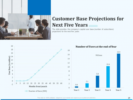 Pitch_Deck_For_Seed_Financing_Ppt_PowerPoint_Presentation_Complete_Deck_With_Slides_Slide_29