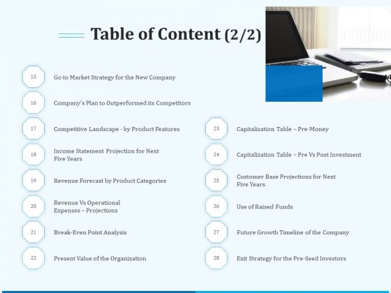 Pitch Deck For Seed Financing Table Of Content Categories Ppt Summary Rules PDF