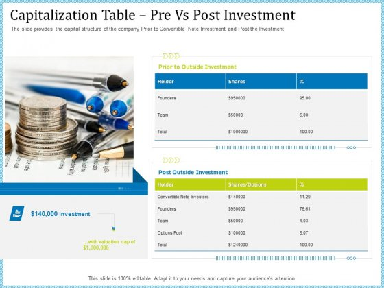 Pitch Deck For Short Term Debt Financing Capitalization Table Pre Vs Post Investment Template PDF