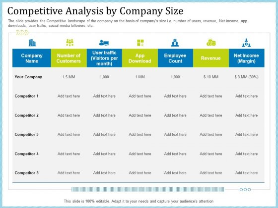 Pitch Deck For Short Term Debt Financing Competitive Analysis By Company Size Designs PDF