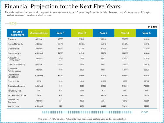 Pitch Deck For Short Term Debt Financing Financial Projection For The Next Five Years Inspiration PDF