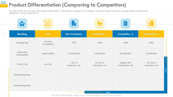 Pitch_Deck_For_Venture_Selling_Trade_Product_Differentiation_Comparing_To_Competitors_Rules_PDF_Slide_1